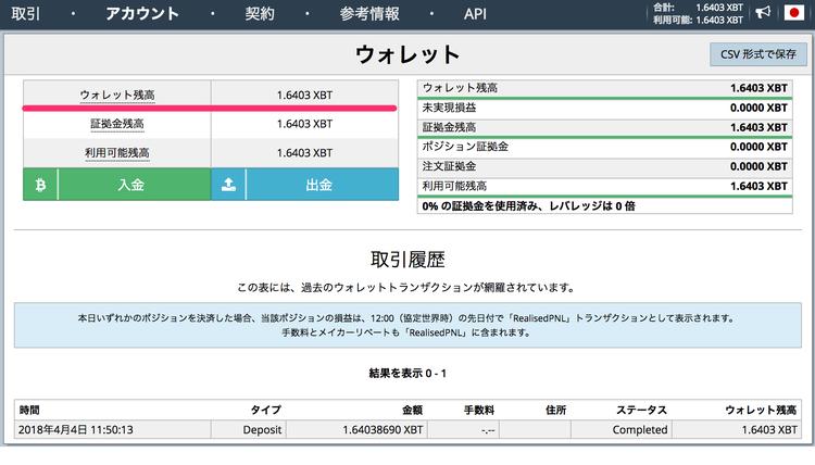 BitMEX テストネットに入金(deposits)する方法